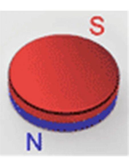 Neodimio bmn4 25-17-6-7 Genérico Neodimio otras formas