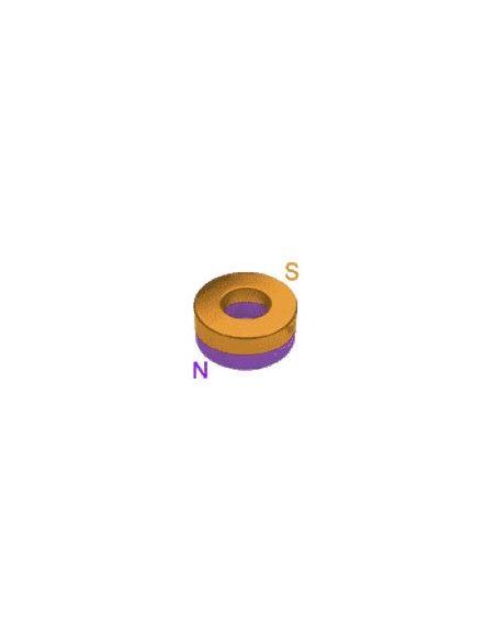 Neodimio aro 9,5-5,5-2 Genérico Neodimio Aro