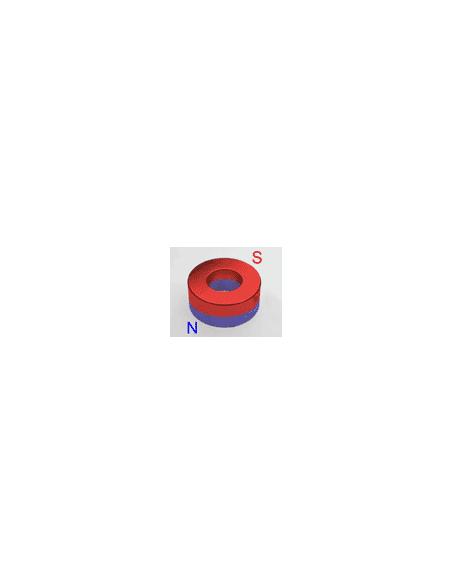 Neodimio aro avellanado 18-8-4-4 Genérico Neodimio Aro